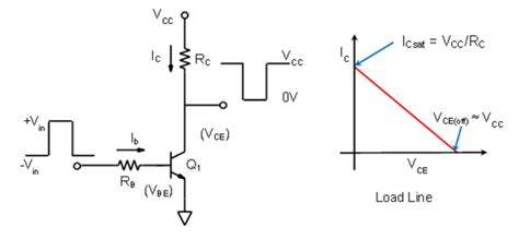 transistor bjt switch activity bjt device as a switch analog devices wiki