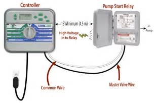 pump start relays for lawn sprinklers and irrigation systems