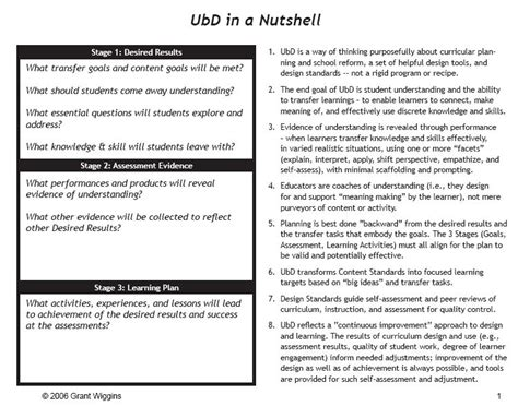 ubd lesson plan template word understanding by design template doliquid
