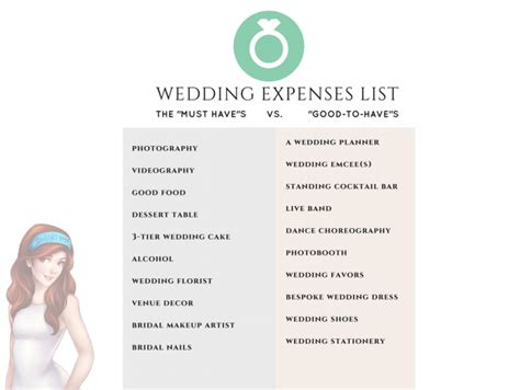 Wedding Budget List Singapore by Quot Planning A Wedding Within Your Budget Quot Dbs Nav
