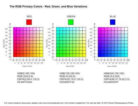 hsb colors falando sobre cores entenda o que 233 cmyk rgb e pantone