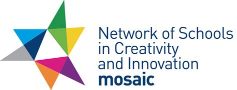 the elgar companion to innovation and knowledge creation books mosaic creativity innovation hub hec montr 233 al