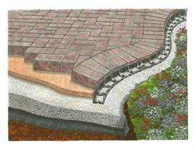 Patio Paver Edging Barrier Zipper Galleries Barrier Paver Edging