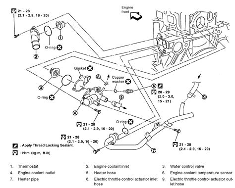 nissan altima temperature switch located 2 5l diagram to show