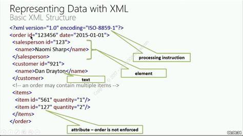 tutorial xml sql server microsoft using xml in sql server and azure sql database