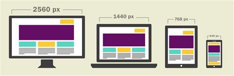 responsive header design exles navigating the waters of responsive web design yellow