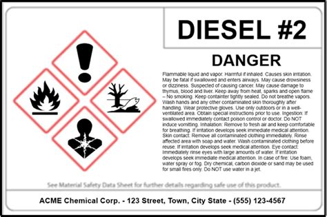 Ghs Label Creation Creative Safety Supply Ghs Label Template