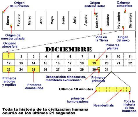 Calendario Cosmico Empresa Sedet Calendario Cosmico
