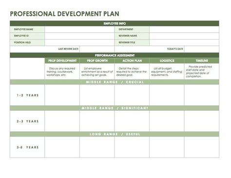 5 year career development plan template individual career development plan template