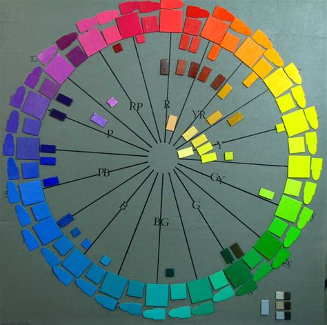 munsell color wheel judy crowe flow blue
