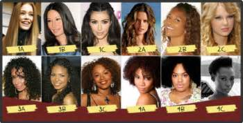 what s your hair type