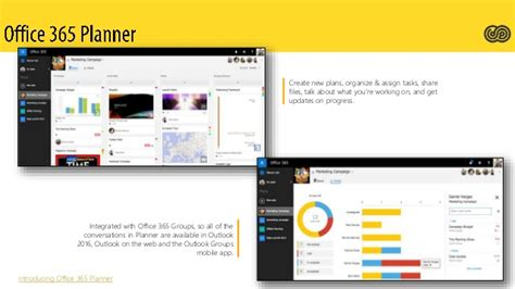 office 365 planner and office 365 groups combine to office 365 planner and office 365 groups deep dive