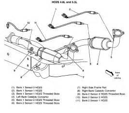 chevrolet suburban 1500 ls service engine code indicates left