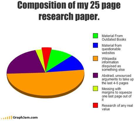 Memes About Writing Papers - the kennedys amongst the kardashians how to survive a