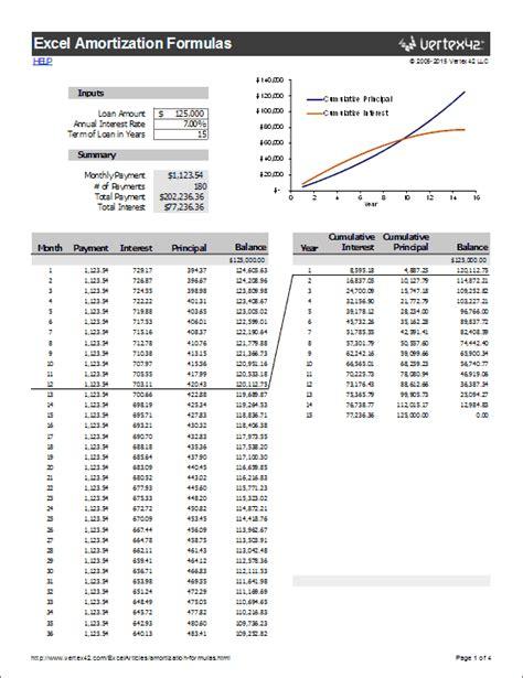 amortization formula excel template amortization formulas in excel
