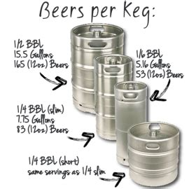 keg of coors light cost coors light keg sizes decoratingspecial com