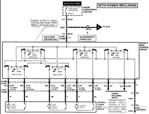 hubbell lift wiring diagram wiring diagrams wiring diagram