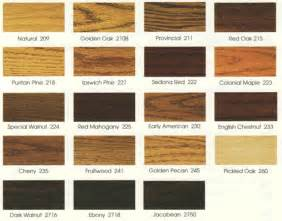 floor colors floor stain colors houses flooring picture ideas blogule