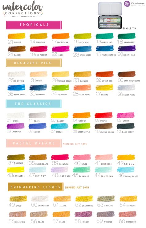creating magic with watercolor confections prima