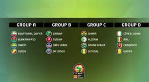 tirage de la coupe d afrique des nations 2015