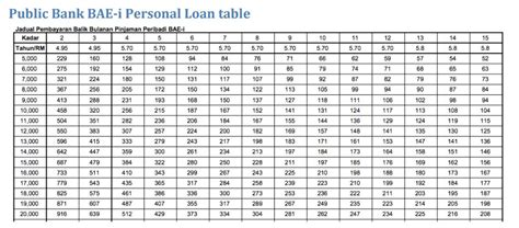 housing loan calculator bank islam bsn housing loan calculator 28 images al rajhi personal loan pinjaman peribadi