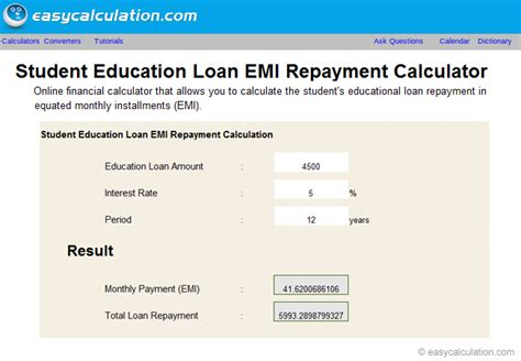 Formula For Credit Card Payoff Loan Calculator Excel Formula Loan Amortization Schedule And Calculatorextra Payment