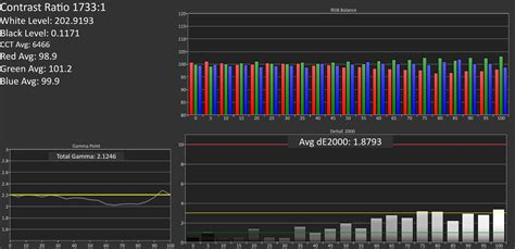 Samsung Galaxy Tab S6e by Display Analysis The Samsung Galaxy Tab S2 Review