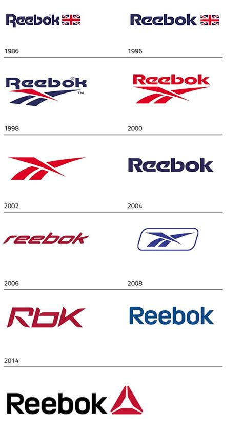 design evolution meaning reebok s new logo lacks style finesse coolness and just