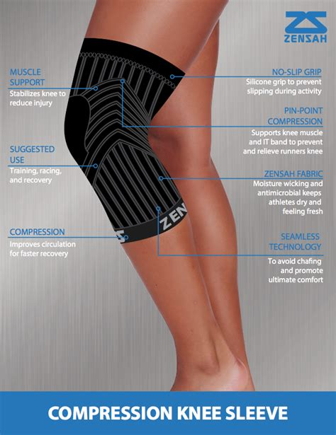 Compression Thigh Wrap Copper Detox Slimming by The 25 Best Knee Compression Sleeve Ideas On