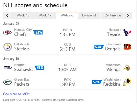 bing predicts new england to repeat as pro football