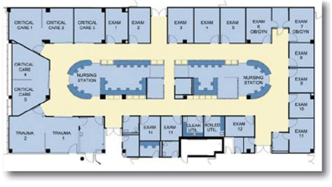 Site Plan Drawing Software modeling simulation emergency department with simcad pro