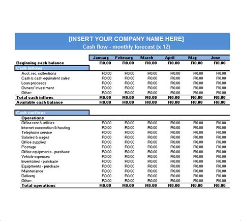 cash flow projection worksheet worksheets releaseboard