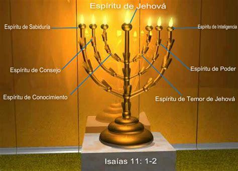 un candelabro antiguo aqui resultado de imagen para candelabros hebreos q significado