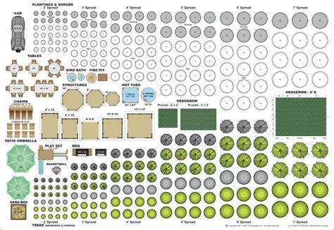 jr landscape designer viewit technologies