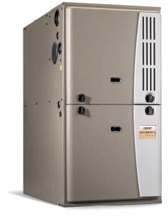 How much does it cost to buy and install new high efficiency furnace in Toronto?   DeMark Home