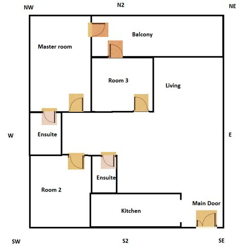 feng shui bedroom north kitchen location in period 8 s2 n2 house general help