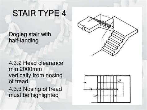 Stair Plan stairs