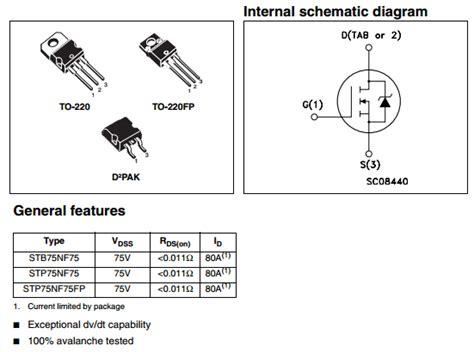 transistor mosfet application p75nf75 datasheet meta search