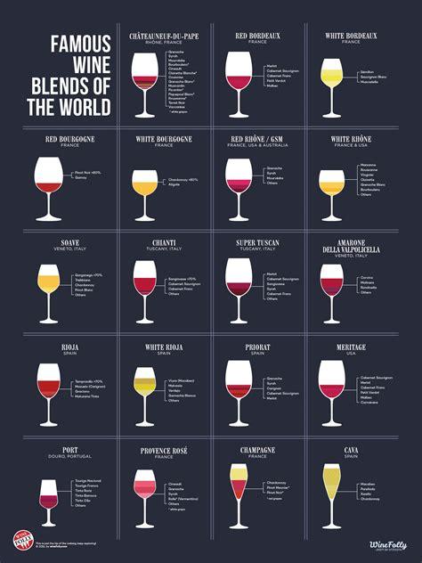 best wine guide the wine guide gentleman s gazette