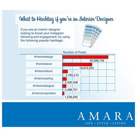 design inspiration hashtags awesome interior design hashtags has inspiration popular