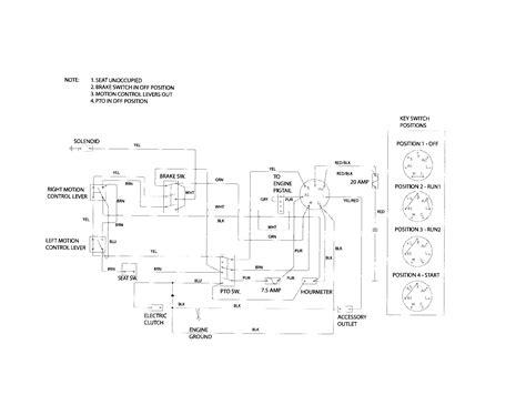 Diagram Zero Turn Mower Parts Diagram Wiring Diagram Template