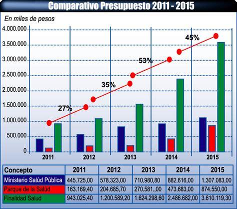 tasa natalidad 2015 tasa de natalidad 2015 newhairstylesformen2014 com