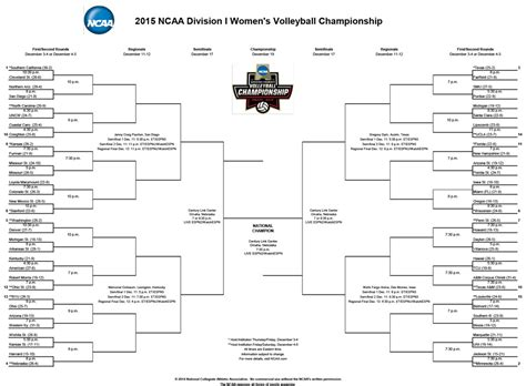 printable ncaa volleyball bracket 2015 2015 ncaa volleyball 1st 2nd rounds texas a m