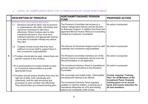 section 382 statement statement of investment principles 2007 word format 382kb