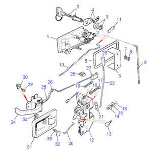 land rover door lock wiring rover free printable wiring diagrams