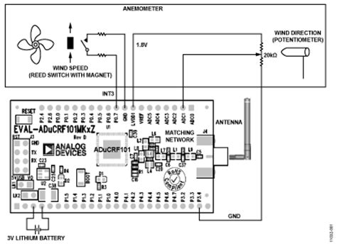 low power analog integrated circuits for wireless acquisition systems cn0298 circuit note analog devices