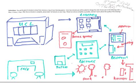 How To Draw A Room Layout post digital learning landscapes donna lanclos the