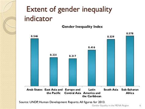 gender challenges in the workplace challenges in addressing gender inequality the work ahead