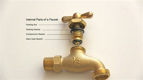 how to fix a leaky spigot in 5 minutes