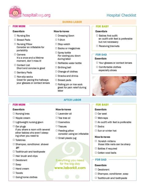 hospital checklist for c section delivery pin by ilane maximo cultiv8 health on pregnancy girls